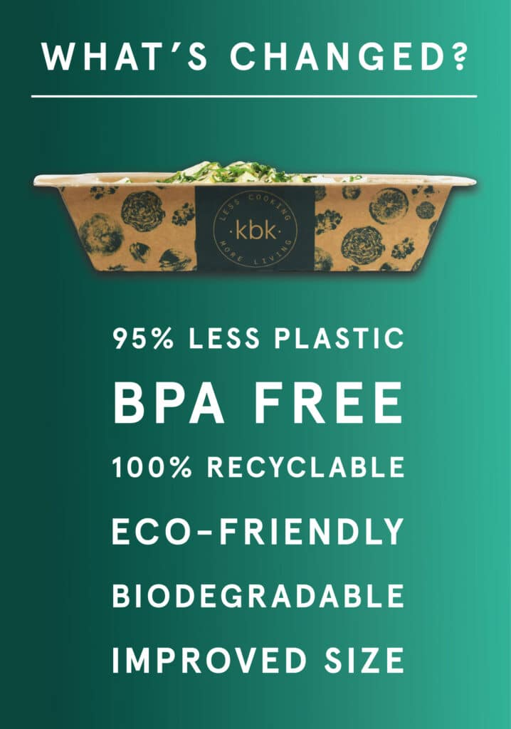 infographic for eco friendly packaging